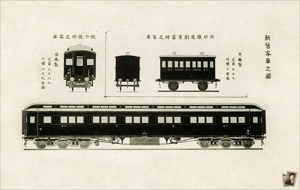 大正博覧会出品 新旧機関車及客車之図